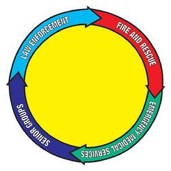 yellow dot program