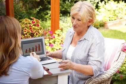 prepare for the cost of memory care