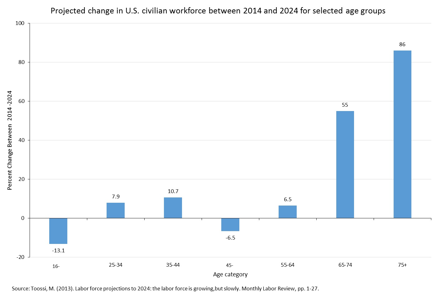 cdc-workforce-participation.jpg